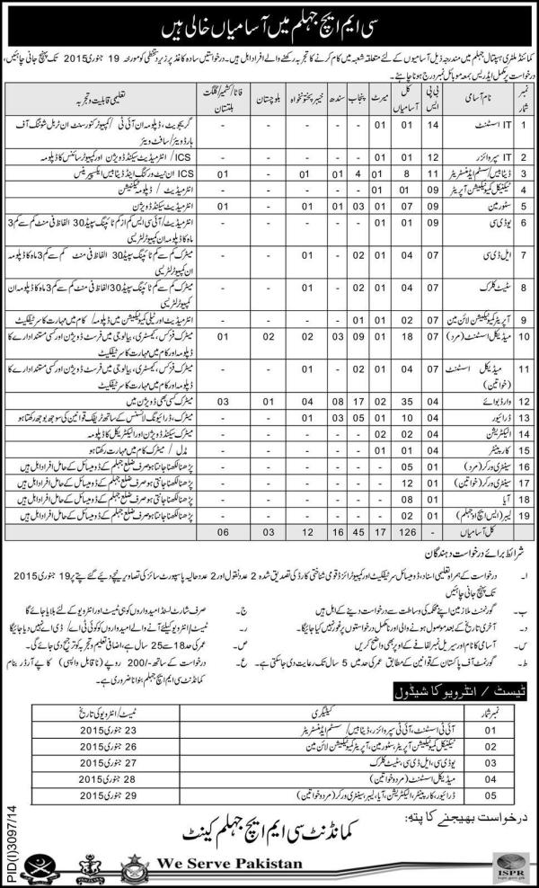 CMH Military Hospital Jhelum Jobs 2015 Form Download Eligibility Criteria Last Date