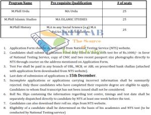 GC Mandi Bahauddin Admission NTS Test 2014-15 Application Form Eligibility Criteria Last Date