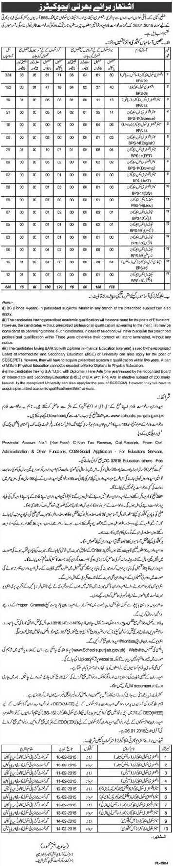 District Pakpattan Educators Teachers Jobs 2016 Contract Based Application Form Eligibility Last Date