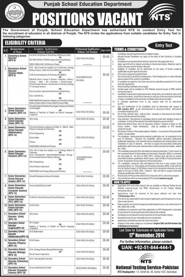 Punjab Govt Educators Jobs School Education Department NTS Entry Test Answer Key Result all Districts