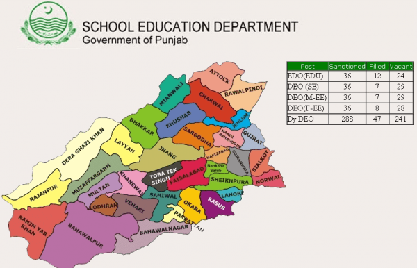 Pay Chart by Scale for Punjab Educators Science & Arts Teachers Jobs Online Download