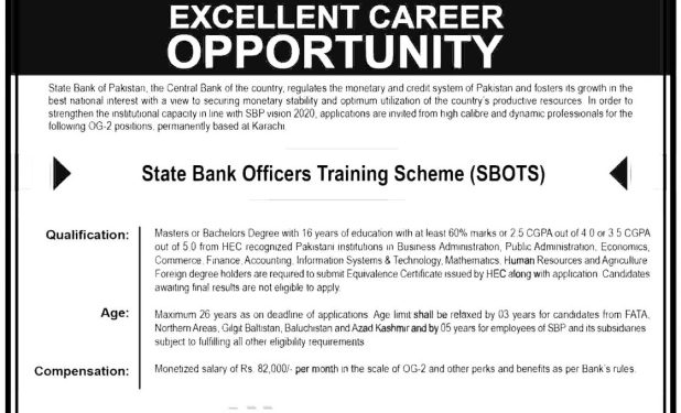 Bank Jobs in Pakistan After BBA and MBA Degree Bachelor of Business Administration Master of Business Administration