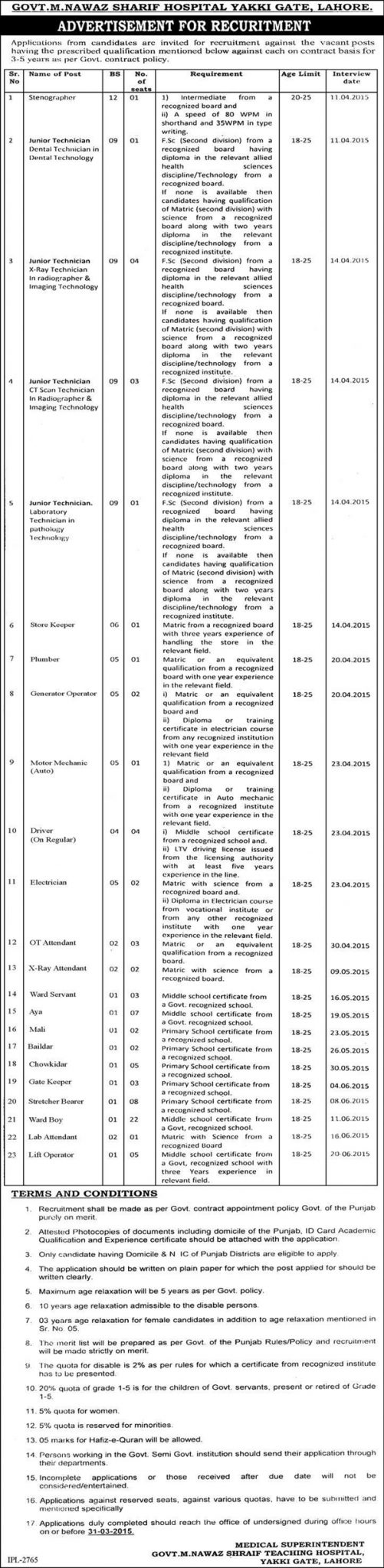 Govt M.Nawaz Sharif Hospital Yakki Gate Lahore Jobs 2015 Application Form Eligibility Criteria