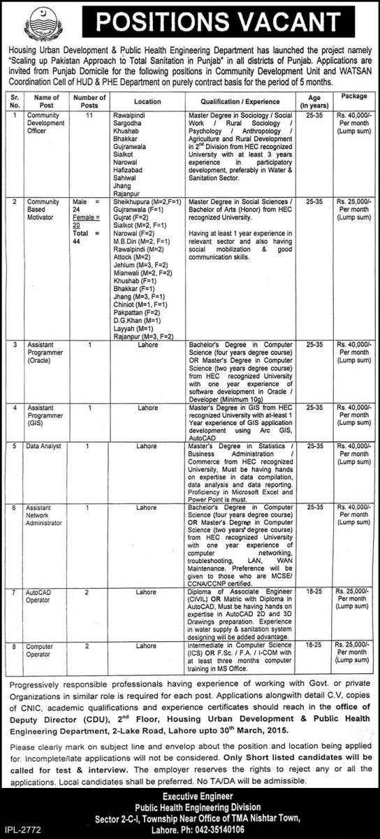 HUD & PHE Jobs 2017 in Housing Urban Development and Public Health Engineering Application Form Download