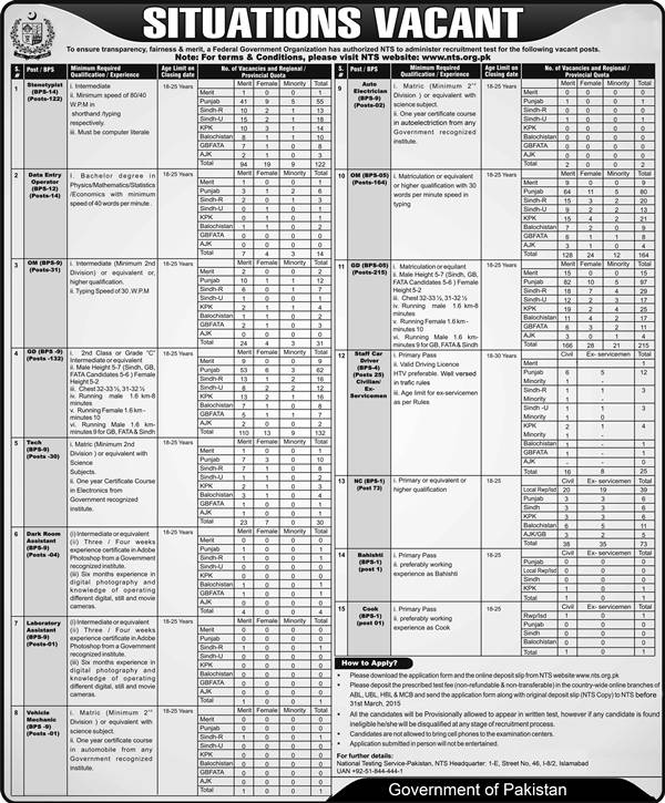 Jobs 2015 in Federal Government Organization NTS Test Steno-typist Data Entry Operator OM, GD, Application Form Download Selected Candidates