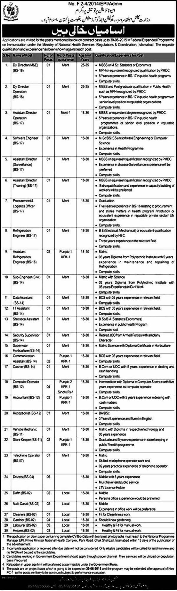 Ministry of National Health Services Jobs 2015 Application form Download Eligibility Criteria Dates