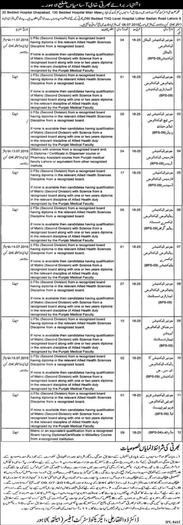 Health Department City District Lahore Jobs 2015 Application Written Test Interview Dates and Schedule