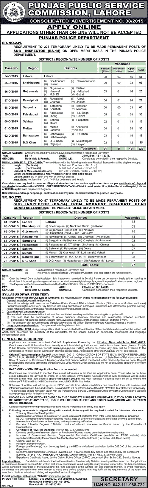 PPSC Punjab Police Sub Inspector Jobs 2015 Online Apply Eligibility Criteria Dates and Schedule