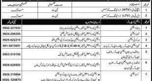 Free Driving Courses in KPK 2021 National Highways & Motorways Police Application Form Dates