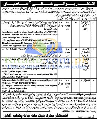 General Jail Khana Police Punjab Lahore Jobs 2015 Eligibility Criteria Form Download Dates