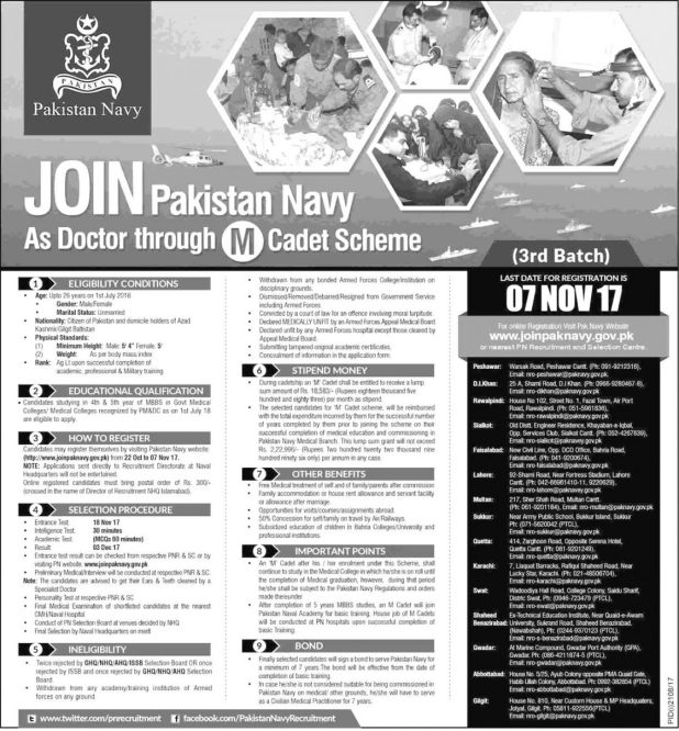 Join Pak Navy As a Doctor 2017 Scheme Online Registration
