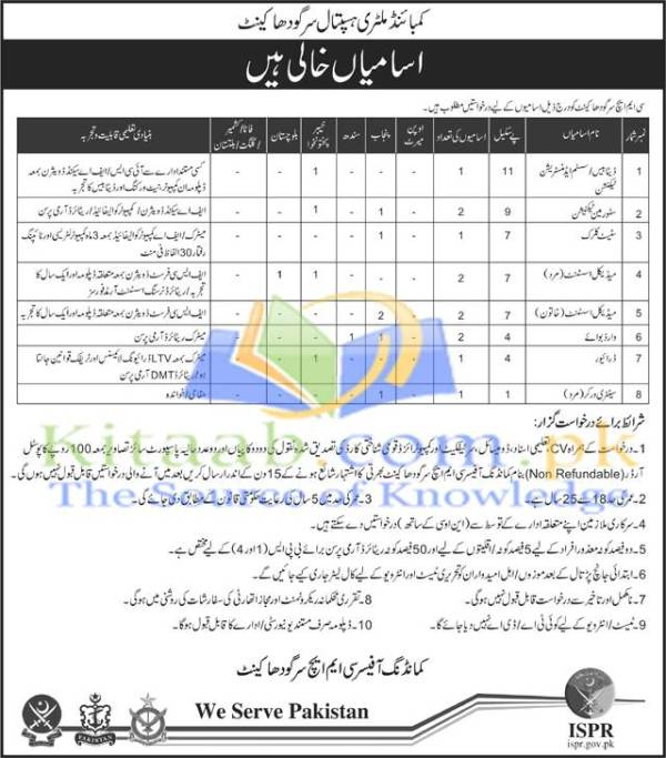 Combined Military Hospital CMH Sargodha Cantt Jobs December 2015 Registration Form Dates Eligibility Criteria