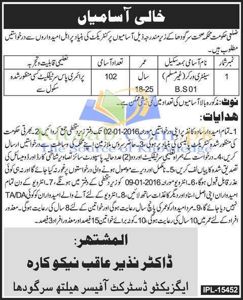 Health Department District Sargodha Pakistan Jobs December 2015 Eligibility Criteria Application Form Dates