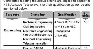 Sui Southern Gas Company SSGC Jobs December 2021-2021 For Mechanical, Civil Chief/Senior Engineer