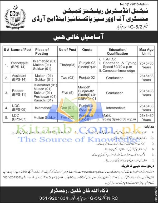 National Industrial Relations Commission NIRC Jobs 2015 OTS Test Application Form Download