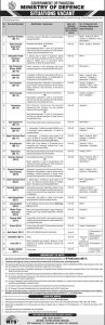 Government of Pakistan Ministry Of Defense NTS Screening Test For Jobs 2017 Dates Roll Number Slips Download