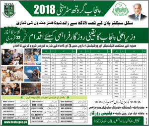 Tevta Pakistan Lahore Islamabad Technical Short Courses Admission 2017 Rawalpindi Multan Gujranwala Application Form Download