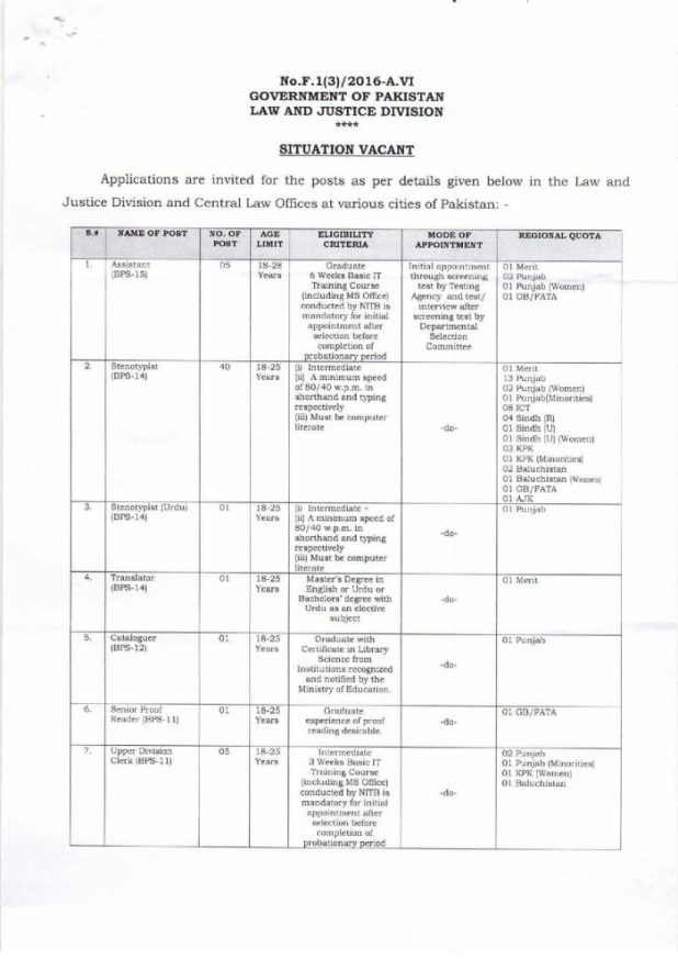 Govt of Pakistan Law and Justice Division Jobs 2017 NTS Test Application Form Roll Number Slips Merit List