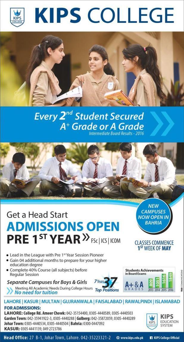 KIPS College Rawalpindi Islamabad Multan Admission 2019 FSc Pre-medical and Pre-engineering ICS Icom FCS Application Form Last Date Fee Structure