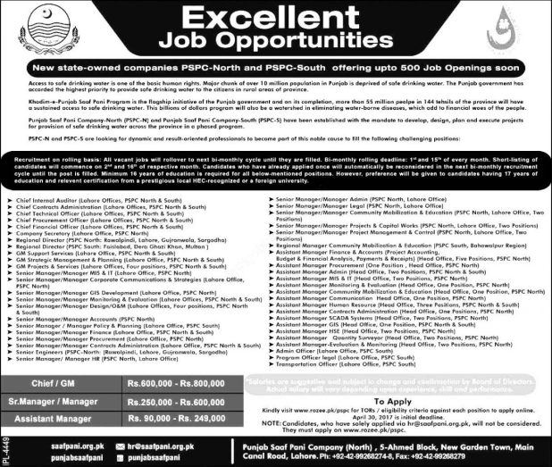 Punjab Saaf Pani Company PSPC North and PSPC South Jobs 2017 Online Apply Test Interview Schedule and Date Eligibility