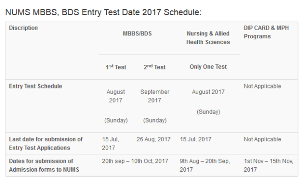 NUMS Entry Test 2018-19 Merit Schedule and Dates For Lists