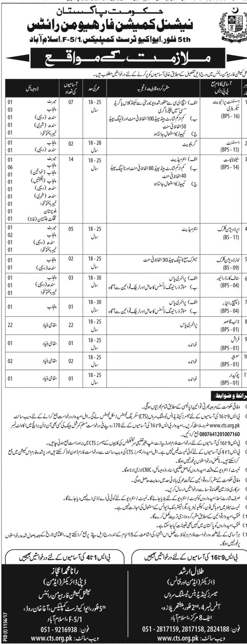 National Commission For Human Rights Pakistan NCHR Jobs 2017 Application Form Domicile Age Limit