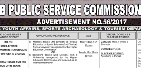 Punjab Youth Affairs Sports Department PPSC Jobs 2017 Online Apply