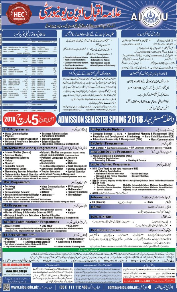 AIOU Allama Iqbal Open University Admission Spring 2018 How To Apply