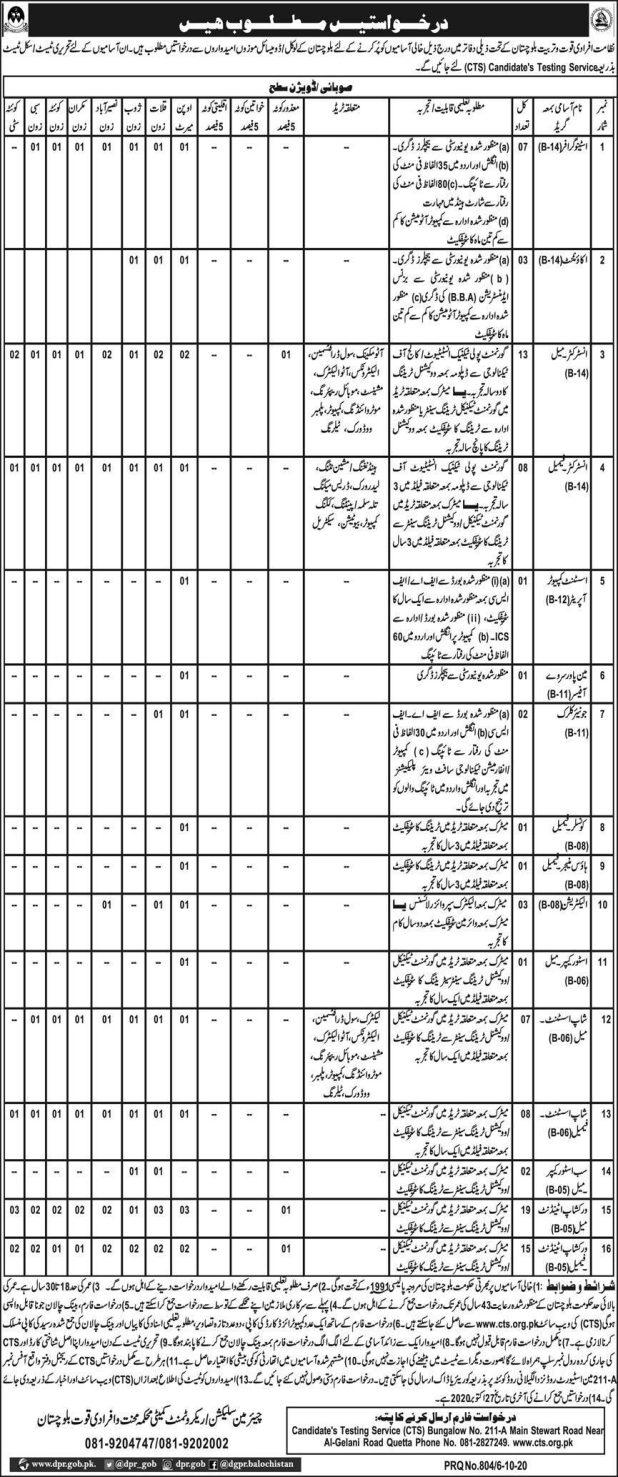 Directorate Of Manpower And Training Balochistan Jobs 2020