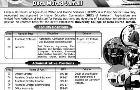 University College Of Dera Murad Jamali Jobs 2018