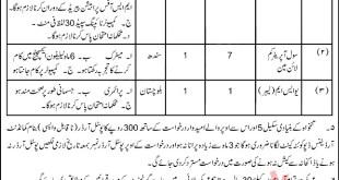 Quetta Ordnance Depot Cantt Jobs 2021 Last Date for Applying