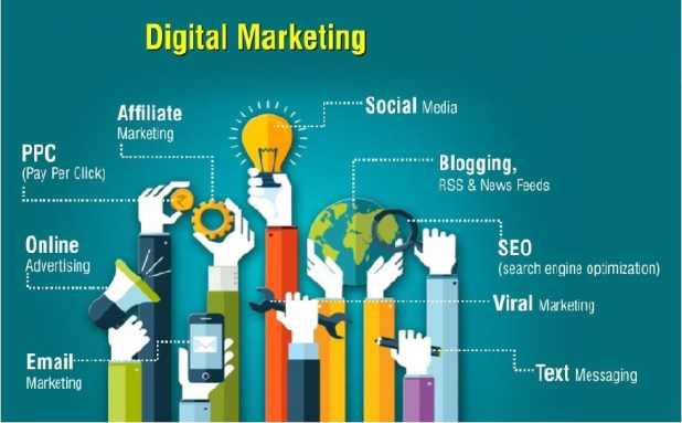 Digital Marketing Opportunities and Scope in Pakistan
