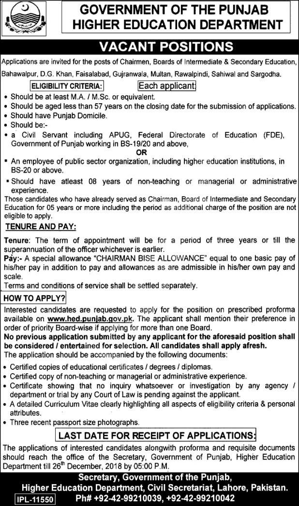 Punjab Higher Education Department Jobs 2019 Eligibility Criteria Last Date