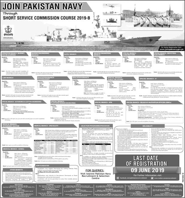 Join Pakistan Navy through Short Service Commission Course 2019-B