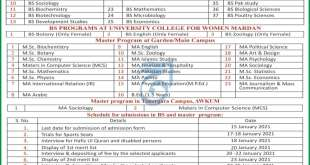 Abdul Wali Khan University AWKUM Mardan Admission 2021