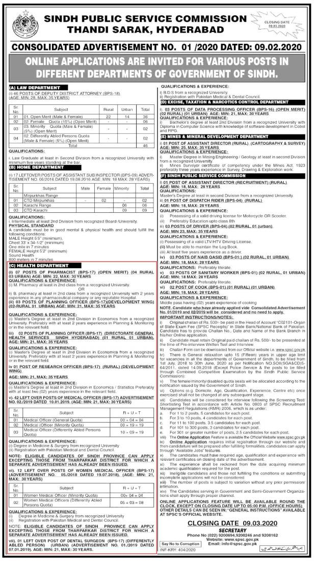 SPSC Sindh Health Department Medical Officer and Women Medical officer Jobs February 2020 Online Registration Eligibility Criteria