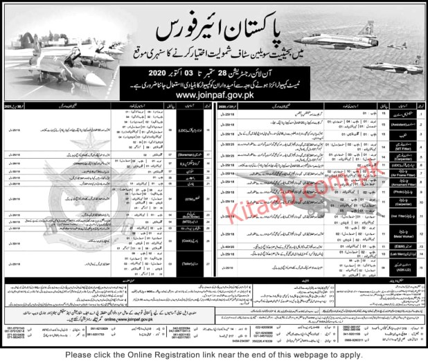 PAF Civilian Pakistan Air Force Jobs 2021 Application Form Online Registration Eligibility Criteria