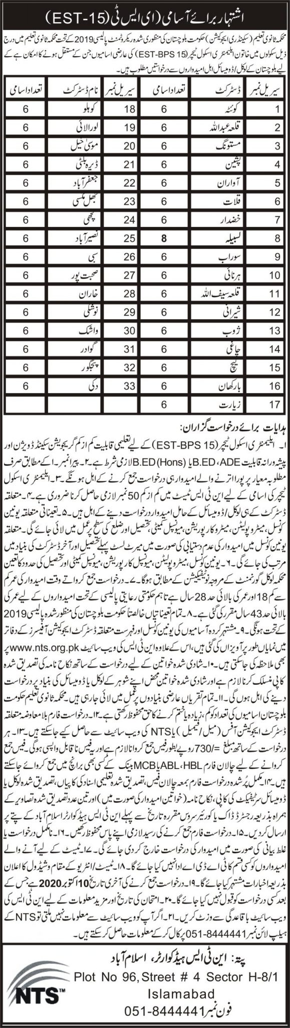 Balochistan Education Support Project Secondary Education Department NTS Jobs 2021 Online Application Form Eligibility Criteria