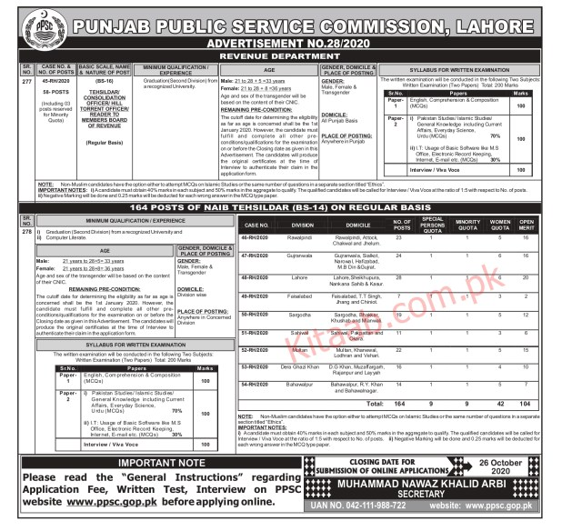 Punjab Revenue Department Tehsildar, Naib Tehsildar PPSC Jobs 2020 Online Apply Eligibility Criteria