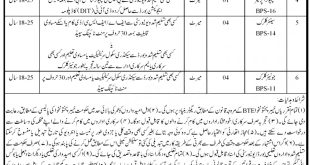 Board of Technical Education Khyber Pakhtunkhwa PTS Jobs 2021 Application Form Eligibility Criteria
