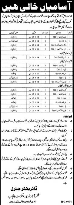 Punjab Archeology Department Jobs 2020 Application Form Test Date & Schedule