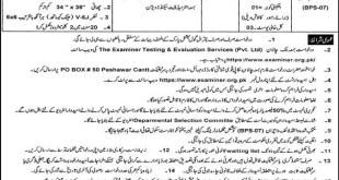 Wildlife Department Khyber Pakhtunkhwa jobs 2021 Application Form Eligibility Criteria