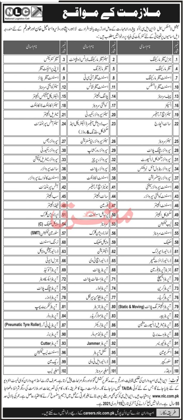 National Logistics Cell NLC Jobs Online Application Form Eligibility Criteria Last Dates