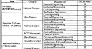 University Of Engineering And Technology Lahore Jobs 2021