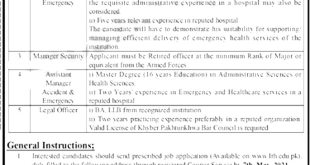 Lady Reading Hospital Peshawar Jobs 2021 Apply Procedure Last Date