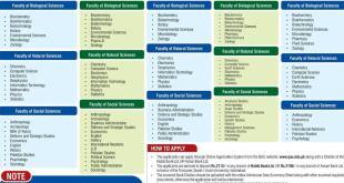 QAU Quaid I Azam University Islamabad Admission 2021 in MPhil Ph.D. and master Programs Eligibility Criteria Application Form