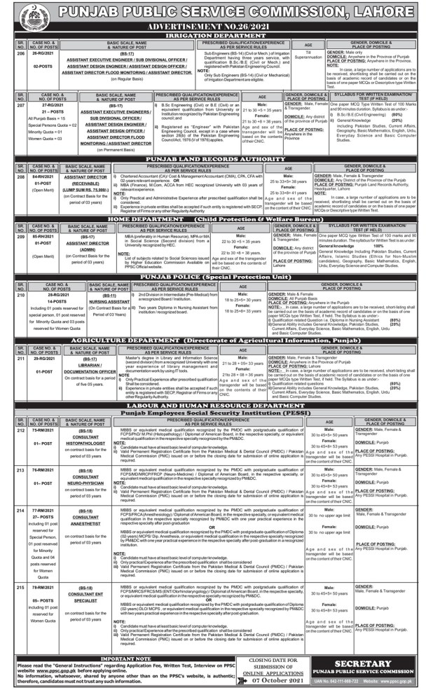 Punjab PPSC Jobs 2021 Eligibility Criteria Terms and Conditions Age Limit to Apply
