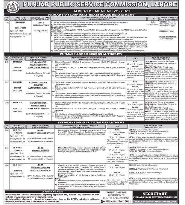 Punjab Primary and Secondary Healthcare Department Jobs 2021 Online Apply Last Date Test Interview