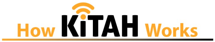 How Kitah Works Banner Graphic