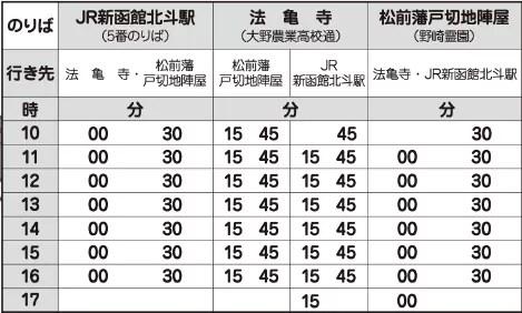 北斗桜回廊バス_時刻表